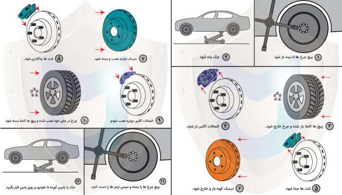 مراحل تعویض دیسک ترمز