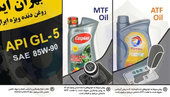 -واسکازین-۲-700x400 آشنایی با واسکازین و کاربرد آن