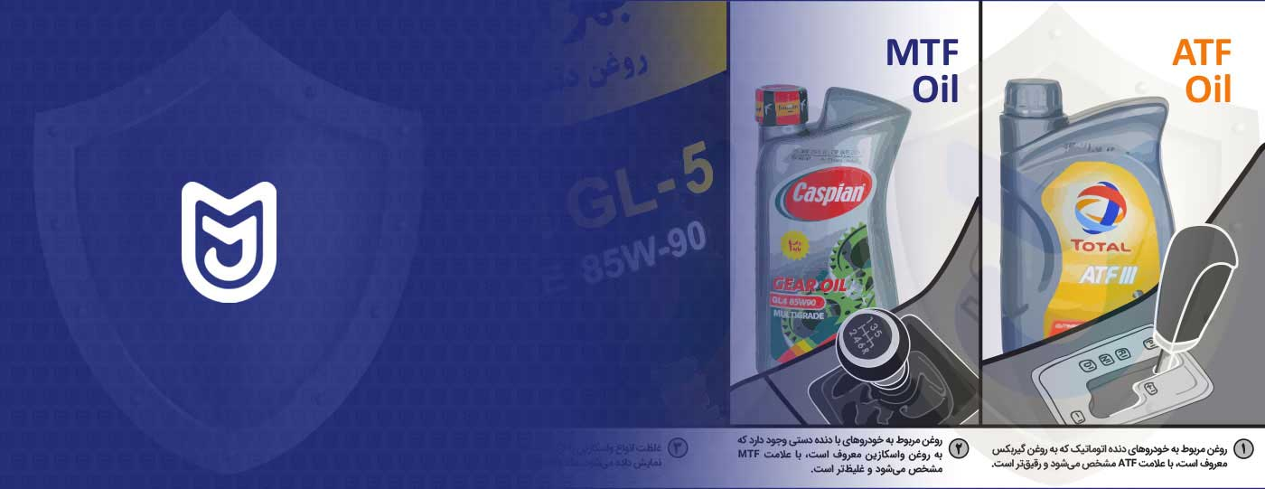 What Is Gear Oil